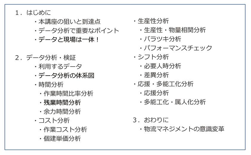 分析手法 コンテンツ